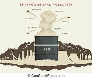 ambiental, contaminación, en, el, atmósfera