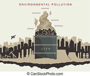 ambiental, contaminación, en la ciudad