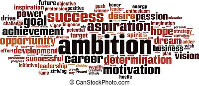 Ambition word cloud - horizontal