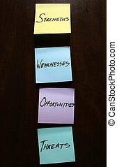 ameaças, fraquezas, oportunidades, análise, strengths, categories