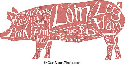 American cuts of pork, vintage typographic hand-drawn...