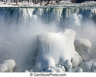 American Falls, Niagara River