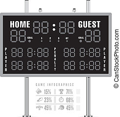 American football scoreboard with infographics. Vector...