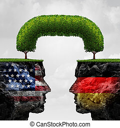 American German Cooperation