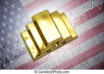 american gold reserves