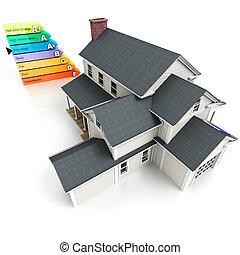 American house energy efficiency