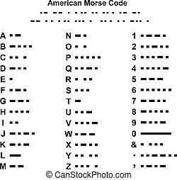 American Morse Code alphabet illustration isolated on white