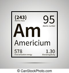 Americium chemical element with first ionization energy, ...