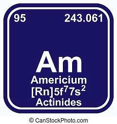 Americium Periodic Table of the Elements Vector illustration...