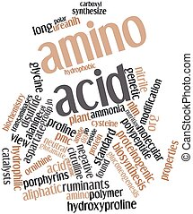 Amino acid - Abstract word cloud for Amino acid with related...