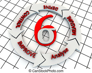 amministrazione, affari, sei, strategia, progetto, nuovo, dmadv, sigma