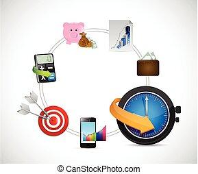 amministrazione, concetto, illustrazione, tempo