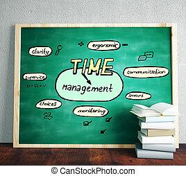 amministrazione, concetto, tempo