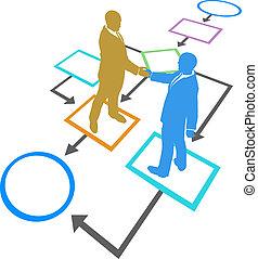 amministrazione, persone affari, accordo, diagramma flusso, processo
