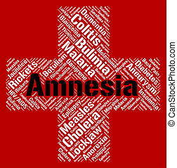 Amnesia Word Represents Loss Of Memory And Ailments