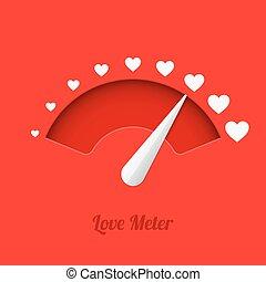 amor, medidor