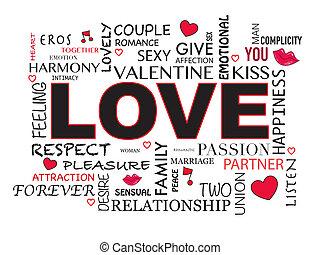 amor, palavra