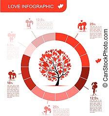Amor,  Valentine, Dia,  infographic, desenho, seu