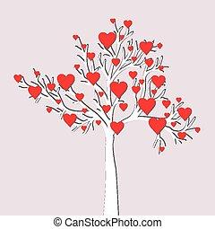 amore, albero, scheda