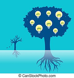 ampoule, arbre, lumière