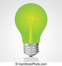 ampoule, feu vert