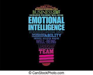 ampoule, intelligence, nuage, émotif, mot, lumière