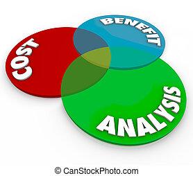 análise, diagrama, benefício, custo, palavras, venn, 3d