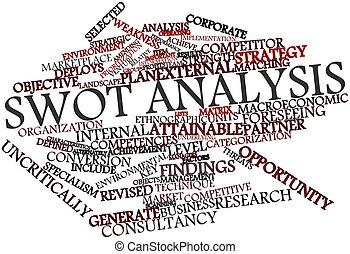 análisis, swot