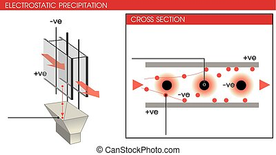 An electrostatic process. Infographic.