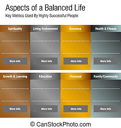 Aspects of a Balanced Life Chart - An image of a Aspects of...
