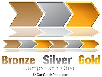 Bronze Silver Gold Comparison Chevron Chart - An image of a...