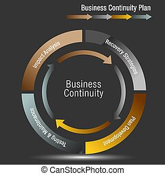 Business Continuity Plan - An image of a Business Continuity...