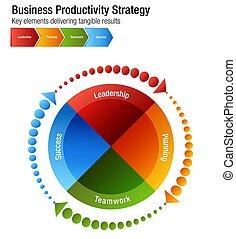 Business Productivity Strategy Leadership Planning Teamwork ...