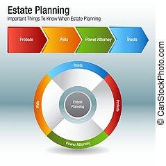 Estate Planning Legal Business Chart