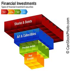 Financial Investments Types Stocks Bonds Metal Real Estate...