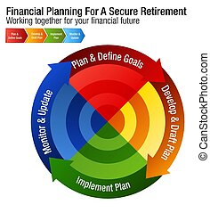 Financial Planning For A Secure Retirement Chart