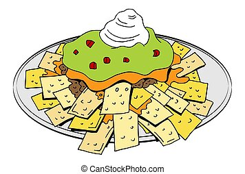 Nachos Plate Cheese Guacamole Sour Cream