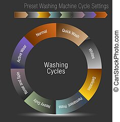 Preset Washing Machine Cycle Settings Chart
