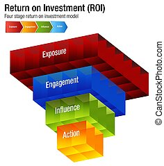 Return on Investment ROI Exposure Engagment Influence Action...