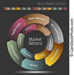 Stock Market Sectors Chart