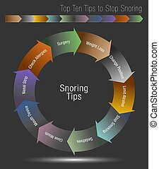 Top Ten Tips to Stop Snoring