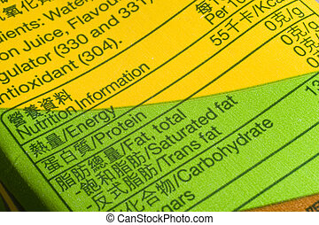 An image showing the nutrition facts on the paper label of a tin of canned stew, stating the nutrients in the food per serving. Details include saturated fats and trans fat, cholesterol, sodium, carbo