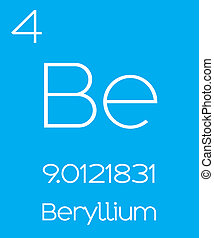 Beryllium material sign beryllium material on the periodic stock informative illustration of the periodic element beryllium urtaz Image collections