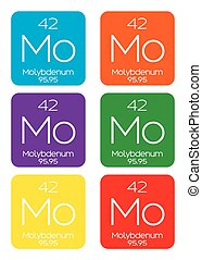 Informative Illustration of the Periodic Element -...