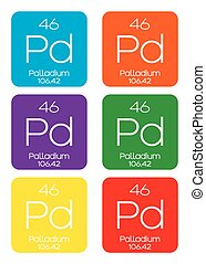 Informative Illustration of the Periodic Element - Palladium...