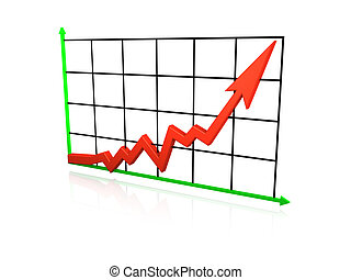 graph going up - An isolated line graph going up on white...