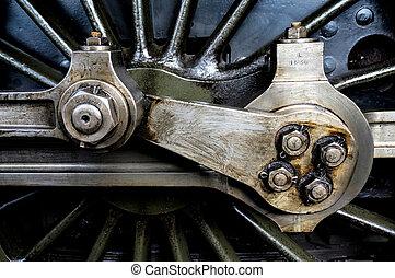An Old Steam Train Wheel