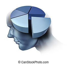 analisando, a, cérebro humano