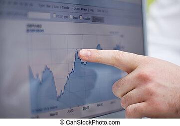 analisar, mercado
