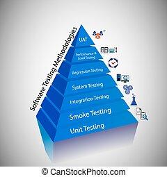 analisi, metodologia, software